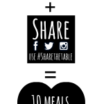 Share The Table #ShareTheTable