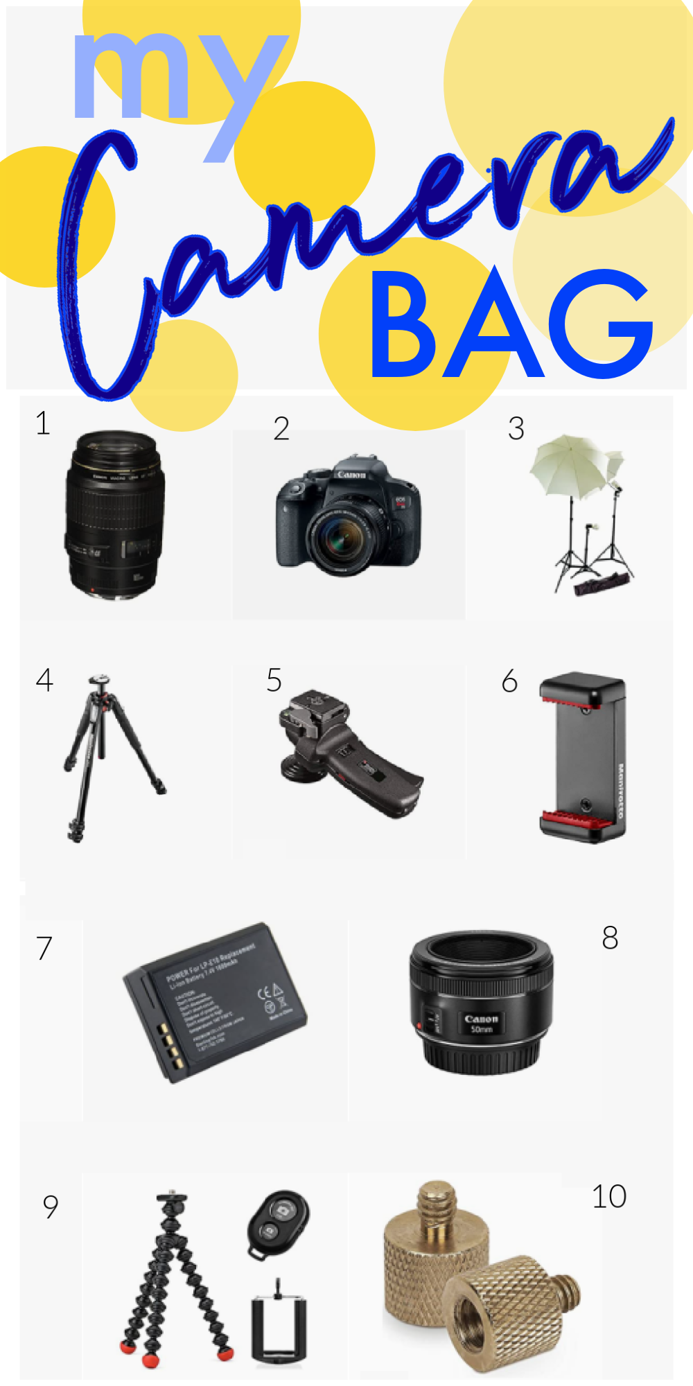What's in my camera bag!
