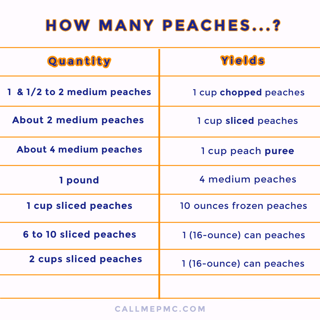 How many peaches does it take?